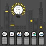 Geschäftsideendesign mit Birnen- und Stadtgebäudeikonen, flaches Design Stockfotografie