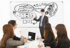 Geschäftsmann, der über Anwendungen von tragbaren Ausrüstungen zeichnet Lizenzfreies Stockfoto