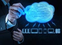 Geschäftsmann, der ein Datenverarbeitungsdiagramm der Wolke auf der neuen Berechnung zeichnet Stockbild