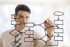 Geschäftsmann Drawing Strategy On transparentes Whiteboard im Büro Lizenzfreie Stockfotos