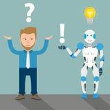 Geschäftsmann-Robot Cartoon Questions-Antwort-Birne Lizenzfreie Stockbilder