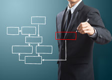 Geschäftsmann-Schreibprozessflussdiagramm Stockbild