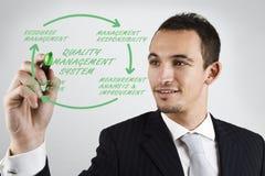Geschäftsmann und das Qualitätsmanagement-System Stockbilder