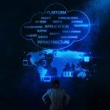 Geschäftsmannhand, die an modernem Technologie- und Wolkennetz arbeitet Lizenzfreie Stockbilder