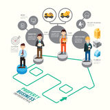 Geschäftsziel-Brettspiellinie infographic Schritt des Konzeptes zur Stütze Lizenzfreie Stockbilder