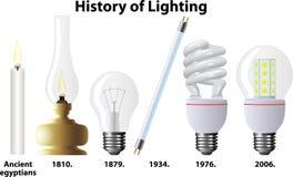 Geschichte der Beleuchtung Stockfotos