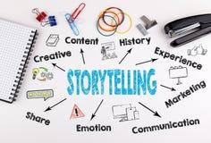 Geschichtenerzählen-Konzept Diagramm mit Schlüsselwörtern und Ikonen Lizenzfreie Stockfotografie