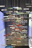 Geschiedenis in namen en cijfers Stock Fotografie