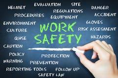 Geschreven het werkveiligheid en zijn implicaties op een bord Stock Foto's