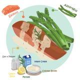 Geschroeide zalm met de saus van de citroenroom stock illustratie