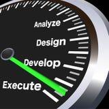 Geschwindigkeitsmesser für Geschäftsprinzipien Lizenzfreies Stockfoto