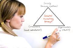 Gesellschaftliches Marketing-Konzept Lizenzfreie Stockbilder