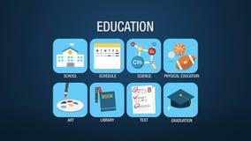 Gesetzte Animation der Bildungsikone, Schule, Zeitplan, Wissenschaft, Leibeserziehung, Kunst, Bibliothek, Test, Staffelung stock abbildung