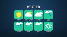 Gesetzte Animation der Wetterikone, sonnig, wenig bewölkt, bewölkt, regnerisch, stürmisch, Hageln, schneebedeckt, Taifun stock abbildung