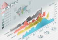 Gesetzte Elemente Infographic Histogramms in den verschiedenen Farben Lizenzfreies Stockbild