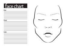 Gesichtsdiagramm Maskenbildner Blank schablone Abbildung lizenzfreies stockfoto