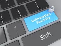 gesloten Hangslot en Informatiebeveiliging op computertoetsenbord PR Stock Foto