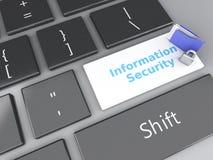Gesloten Hangslot, omslag en Informatiebeveiliging op computer keyb Stock Foto's