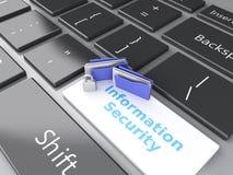 Gesloten Hangslot, omslag en Informatiebeveiliging op computer keyb Royalty-vrije Stock Afbeeldingen