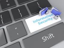 Gesloten Hangslot, omslag en Informatiebeveiliging op computer keyb Royalty-vrije Stock Foto