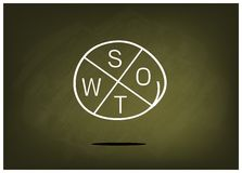 Gestão de estratégia da análise do SWOT para o plano de negócios ilustração stock