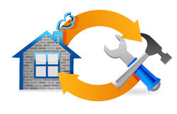 Gestão de facilidade/sinal do ciclo bens imobiliários Imagens de Stock