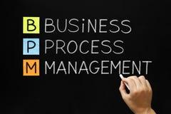 Gestão de processo do negócio Fotografia de Stock