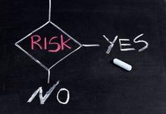 Gestão de riscos Imagem de Stock Royalty Free