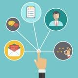Gestión de la relación del cliente Imagen de archivo