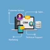 Gestión de la relación del cliente de Crm ilustración del vector