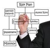Gestión de riesgos Imagen de archivo libre de regalías