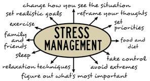Gestión del estrés stock de ilustración