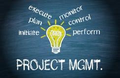 Gestión de proyectos Imagen de archivo libre de regalías