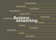 Gestion de réseau d'affaires Images libres de droits