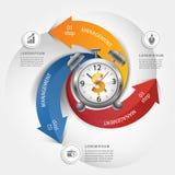 Gestion du temps, conception infographic et elelment Photo stock