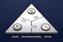 Gestione di progetti - triangolo di portata Fotografia Stock