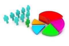 Gestione Team Pie Chart e fetta Fotografie Stock Libere da Diritti