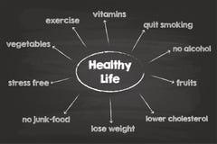 Gesunde Leben-Skizze Lizenzfreie Stockfotos