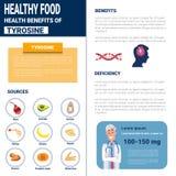 Gesunde Lebensmittel Infographics-Produkte mit Vitamin-und Mineral-Quellen, Gesundheits-Nahrungs-Lebensstil-Konzept Stockbilder