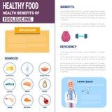 Gesunde Lebensmittel Infographics-Produkte mit Vitamin-und Mineral-Quellen, Gesundheits-Nahrungs-Lebensstil-Konzept Stockfoto