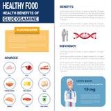 Gesunde Lebensmittel Infographics-Produkte mit Vitaminen und Mineralien, Gesundheits-Nahrungs-Lebensstil-Konzept stock abbildung