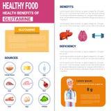 Gesunde Lebensmittel Infographics-Produkte mit Vitaminen und Mineralien, Gesundheits-Nahrungs-Lebensstil-Konzept lizenzfreie abbildung