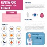 Gesunde Lebensmittel Infographics-Produkte mit Vitaminen und Mineralien, Gesundheits-Nahrungs-Lebensstil-Konzept Stockfoto