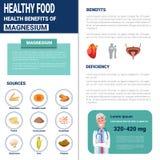Gesunde Lebensmittel Infographics-Produkte mit Vitaminen und Mineralien, Gesundheits-Nahrungs-Lebensstil-Konzept Lizenzfreie Stockbilder