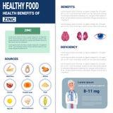 Gesunde Lebensmittel Infographics-Produkte mit Vitaminen und Mineralien, Gesundheits-Nahrungs-Lebensstil-Konzept Stockfotos