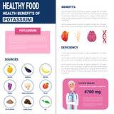 Gesunde Lebensmittel Infographics-Produkte mit Vitaminen und Mineralien, Gesundheits-Nahrungs-Lebensstil-Konzept Stockbild