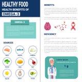 Gesunde Lebensmittel Infographics-Produkte mit Vitaminen und Mineralien, Gesundheits-Nahrungs-Lebensstil-Konzept Lizenzfreie Stockfotografie