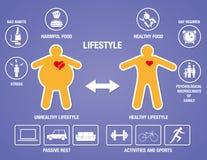 Gesunde Lebensstilikone - Vektorillustration Lizenzfreies Stockfoto