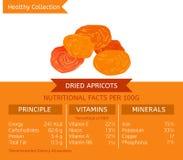 Gesunde Sammlungs-Früchte Stockbilder
