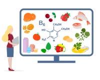 Gesunder Lebensstil der Frau, richtiges Nahrung Vitamin lizenzfreie abbildung